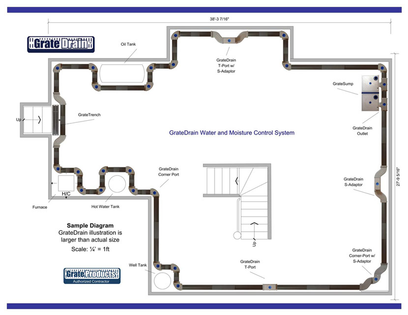 GrateDrain™ System By Grate Products™ Magnificent Basement Drainage Design