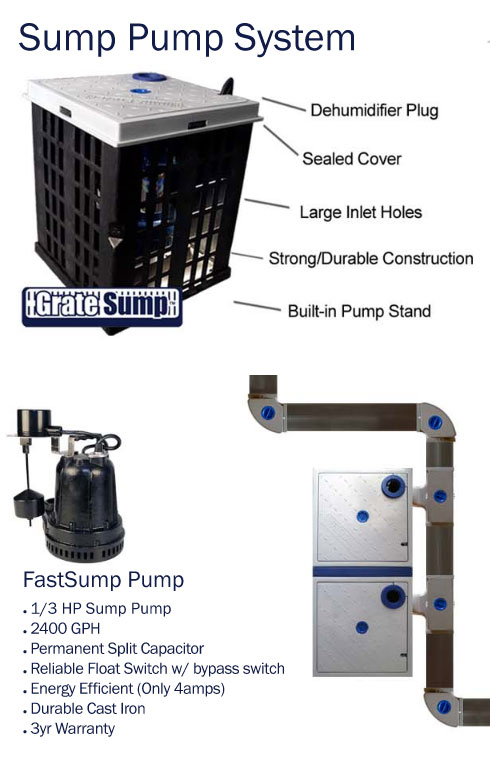 A sump pump in the basement